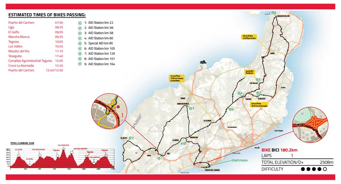 ironman 2018 bike routes